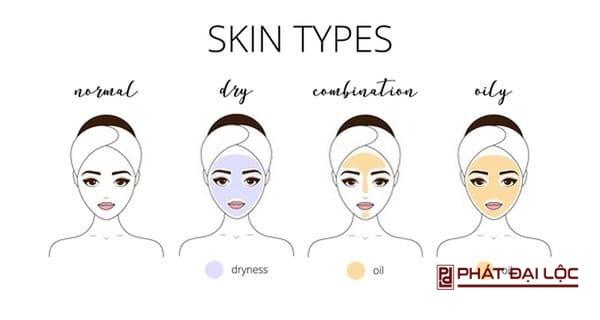 Có 4 loại da phổ biến : da thường, da nhờn, da khô, da hỗn hợp