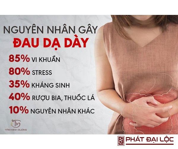 Nguyên nhân nào gây đau dạ dày