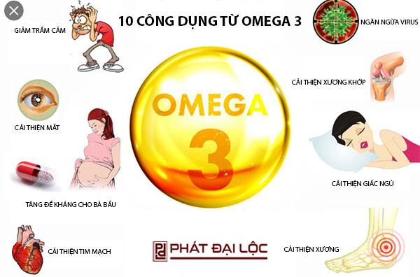 10 công dụng từ Omega 3 đem lại với sức khỏe