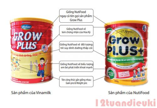Sữa Grow Plus của Nutifood với Vinamilk loại nào tốt hơn?