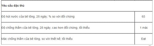 phụ gia trong xây dựng